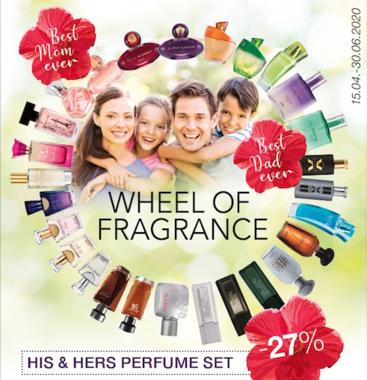 His & Hers Parfume set